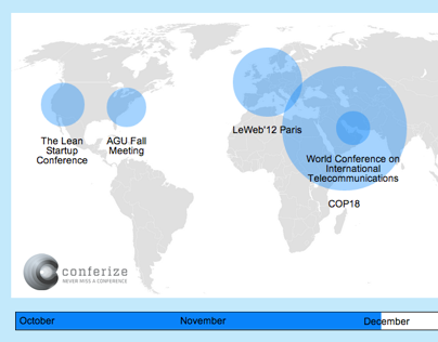 Most active conferences October-December 2012