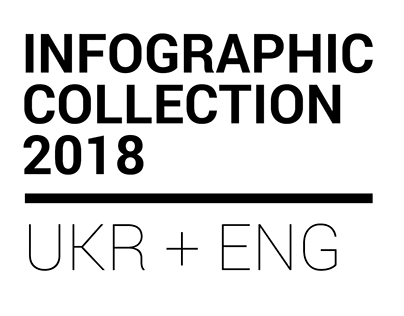 Infographics collection 2018 (UKR + ENG)