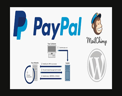 paypal connect