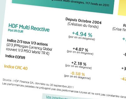 HDF Finance - Affiches pour événementiels