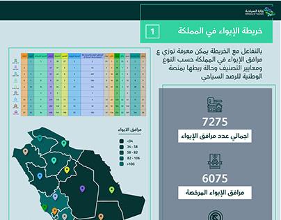 Soudi Arabia Ministry of Tourism