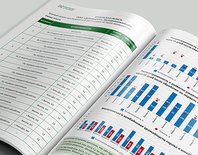 Brochure Scientific and Practical Research