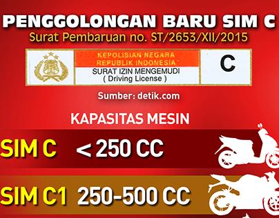 Motorbike Driving License (Indonesia)