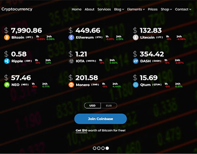 Cryptocurrency WordPress Theme - Slider All Coins