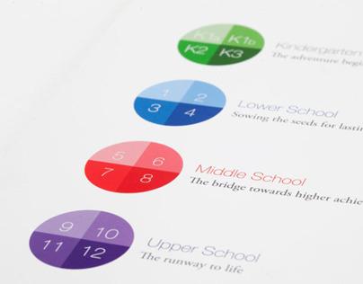 Da Vinci International School promotional folder