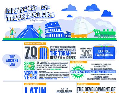 The History of Translations (Past, Present and Future)