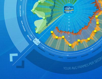 """Intel """"HTML Data Viz"""" (Pitch)"""