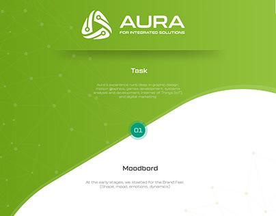 Aura 2020 identity design