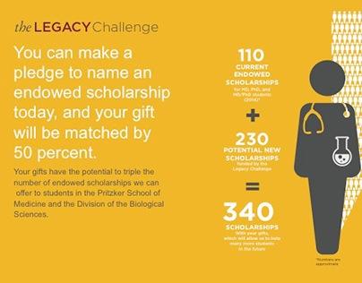 Legacy Challenge PPT Deck