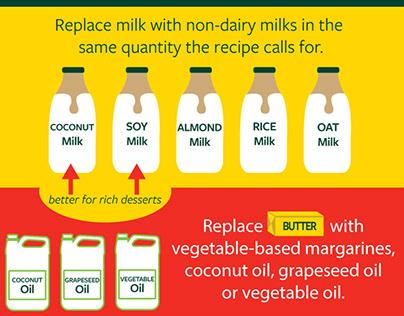 Plant-Based Alternatives Infographic