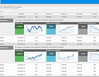RunSmart - Server Metrics