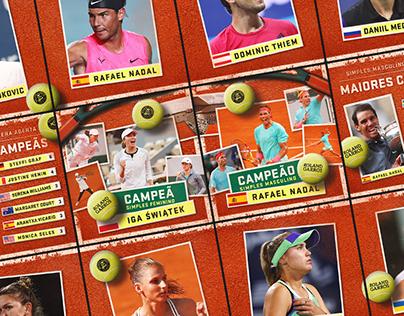Roland Garros - SporTV | 2020