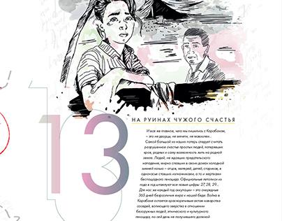 Illustrations for Nargis Magazine