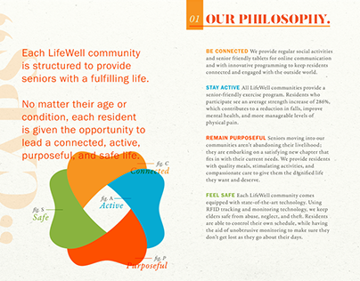 LifeWell Senior Living Brochure