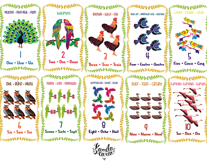 Birds and numbers cards