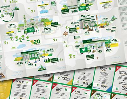 CSR Carlsberg italy -#ResposiBEERity 2015