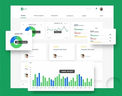 User Dashboard Concept