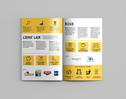 Bcit Projects Photos Videos Logos Illustrations And Branding On Behance