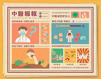 肺炎來襲!中醫怎麼說?|2D動畫專案製作