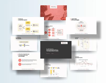 Diseño de Presentación (Power Point)