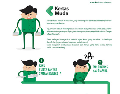 Kertas Muda - Poster and Infographic
