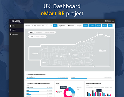 UX. Dashboard. Анализ потоков посетителей