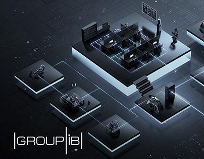 Group-IB Threat Hunting Framework