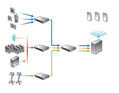 Philips Brand Electronic Network Illustrations