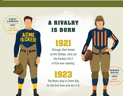 Green Bay Packers Infographics