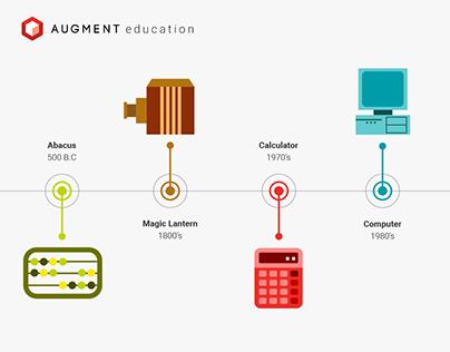 Augment | Inventions