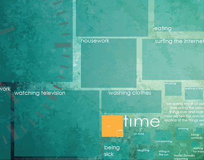 Time Infographic