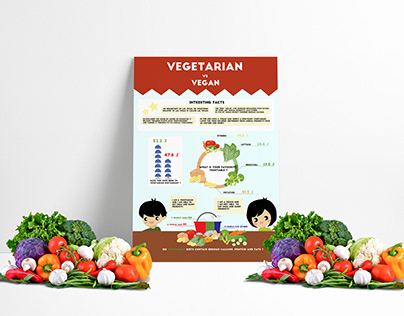 VEGETARIAN vs VEGAN POSTER