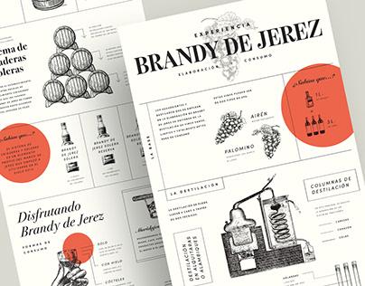 Brandy de Jerez Infographic