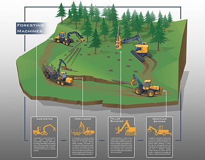 Foresting Machines illustration