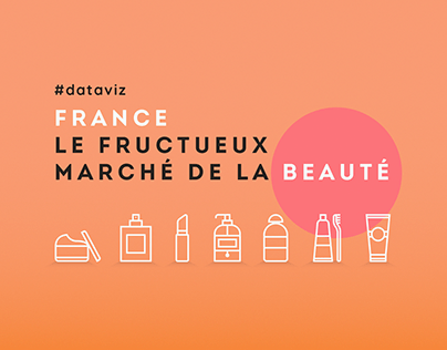 France : le fructueux marché de la beauté
