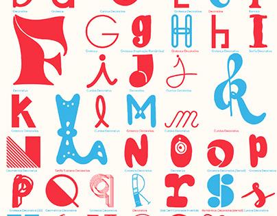 Typographical Experimentation - 2018