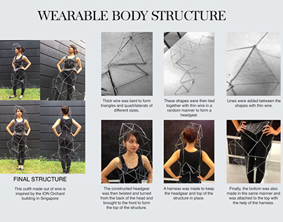 Wearable Wire Structure