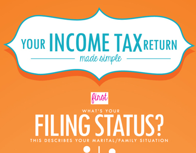 Your Income Tax Return   Infographic