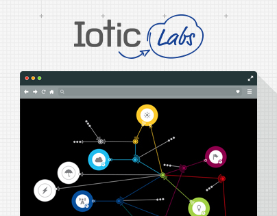 Iotic Labs IoT User Interface
