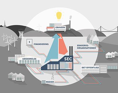 SEC - Illustration & icons