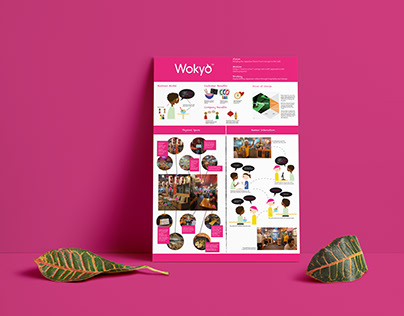 Innovation Research at Wokyo