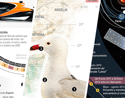 Infografías // Infographics