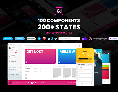 Component States UI Kit for Adobe XD