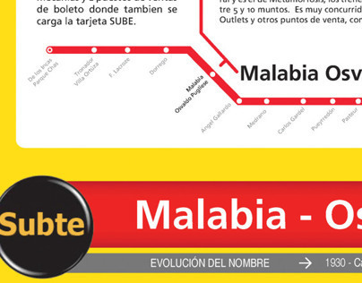 Malabia Subway station infogrphic neighborhood