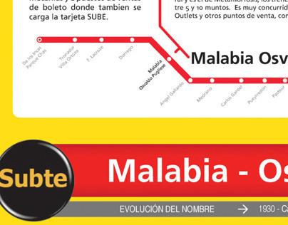 Malabia Subway station infogrphic neighborhood