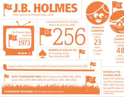 18 holes' worth of Phoenix Open Trivia