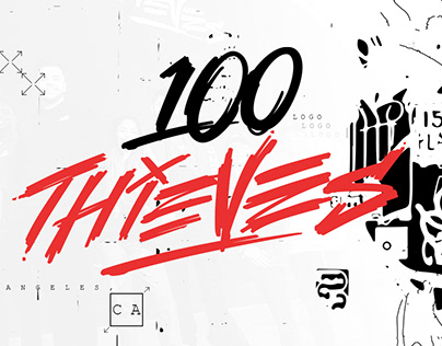 100 THIEVES MINI PROJECT