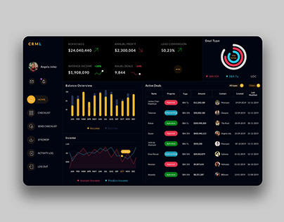 CRM Dashboard UI