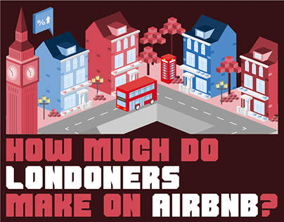 How much do londoners make on Airbnb?