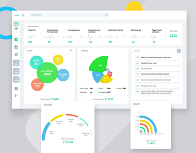 Insurance company Dashboard